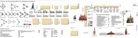 Что будет 9 Мая на Красной площади - и над ней